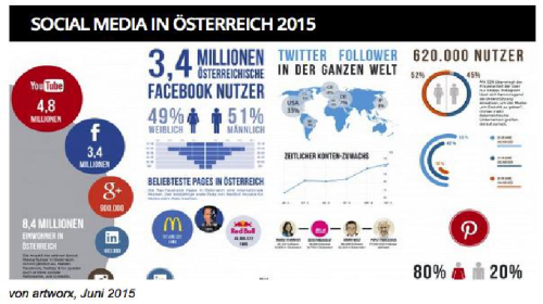 Social Media Nutzung Österreich.png